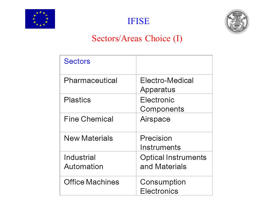 IFISE Sectors PharmaceuticalElectro-Medical Apparatus PlasticsElectronic Components Fine ChemicalAirspace New MaterialsPrecision Instruments Industrial Automation Optical Instruments and Materials Office MachinesConsumption Electronics Sectors/Areas Choice (I)