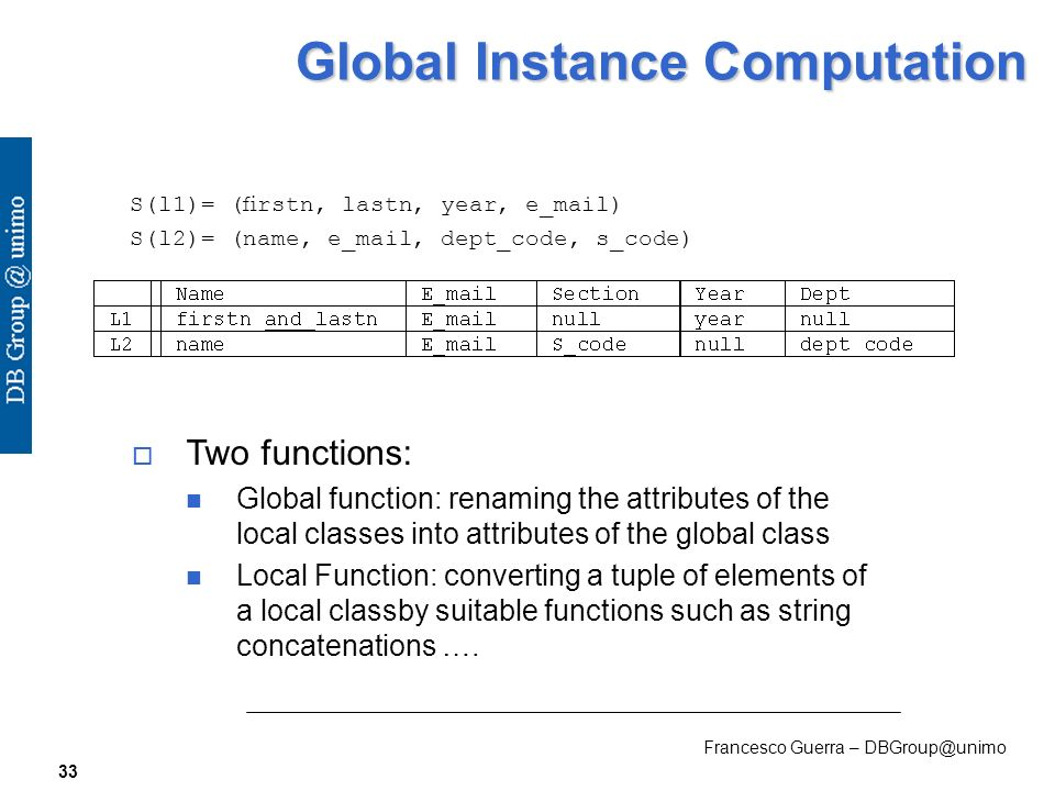 Francesco Guerra – DBGroup@unimo 33 Global Instance Computation S(l1)= (rstn, lastn, year, e_mail) S(l2)= (name, e_mail, dept_code, s_code) Two functions: Global function: renaming the attributes of the local classes into attributes of the global class Local Function: converting a tuple of elements of a local classby suitable functions such as string concatenations ….