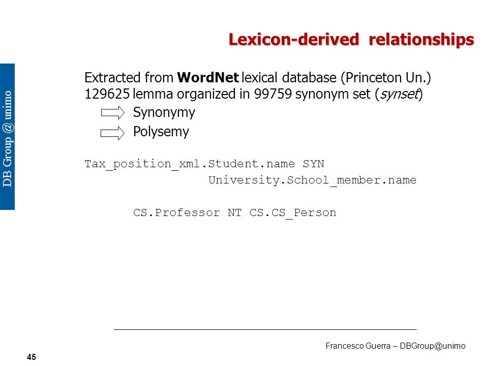 Francesco Guerra – DBGroup@unimo 45 Lexicon-derived relationships Extracted from WordNet lexical database (Princeton Un.) 129625 lemma organized in 99759 synonym set (synset) Synonymy Polysemy Tax_position_xml.Student.name SYN University.School_member.name CS.Professor NT CS.CS_Person