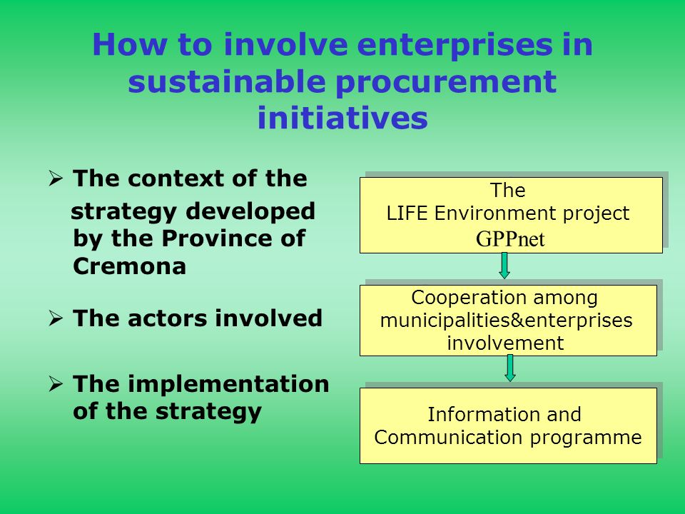 How to involve enterprises in sustainable procurement initiatives The context of the strategy developed by the Province of Cremona The actors involved The implementation of the strategy The LIFE Environment project GPPnet The LIFE Environment project GPPnet Cooperation among municipalities&enterprises involvement Cooperation among municipalities&enterprises involvement Information and Communication programme Information and Communication programme
