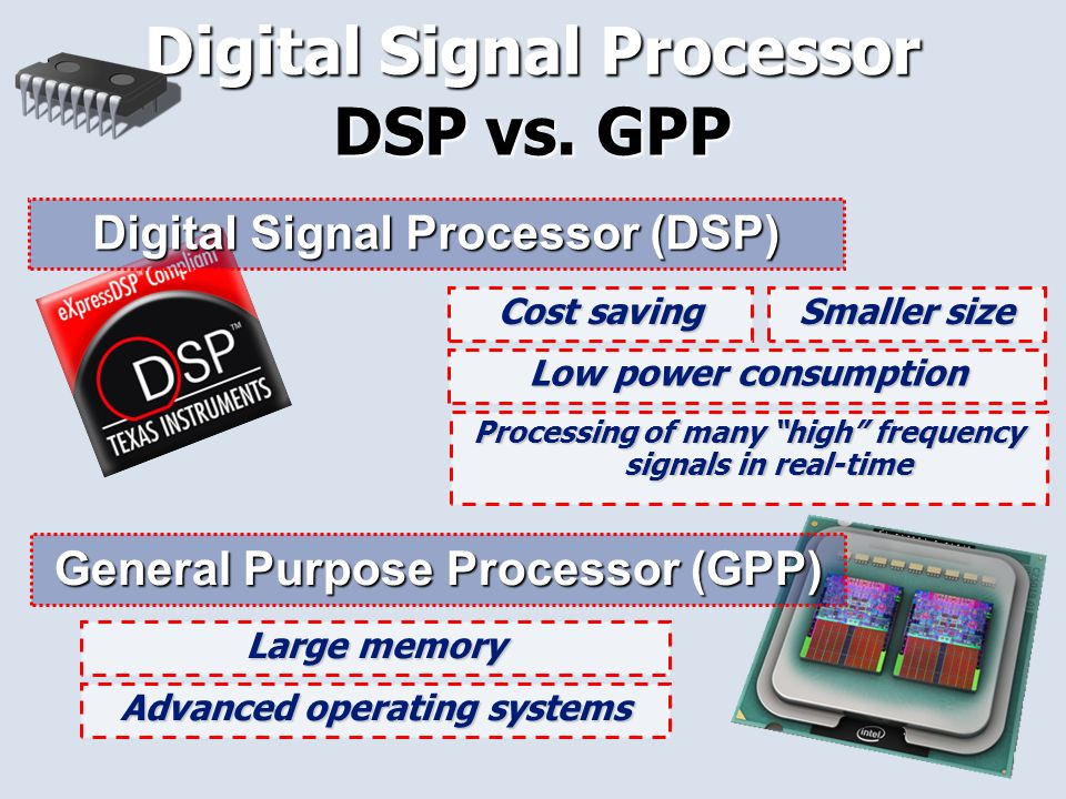 10 Digital Signal Processor DSP vs.