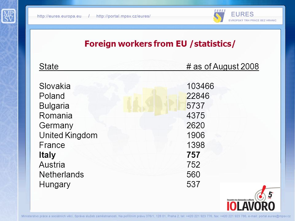 Foreign workers from EU /statistics/ State# as of August 2008 Slovakia Poland22846 Bulgaria5737 Romania4375 Germany2620 United Kingdom1906 France1398 Italy757 Austria752 Netherlands560 Hungary537