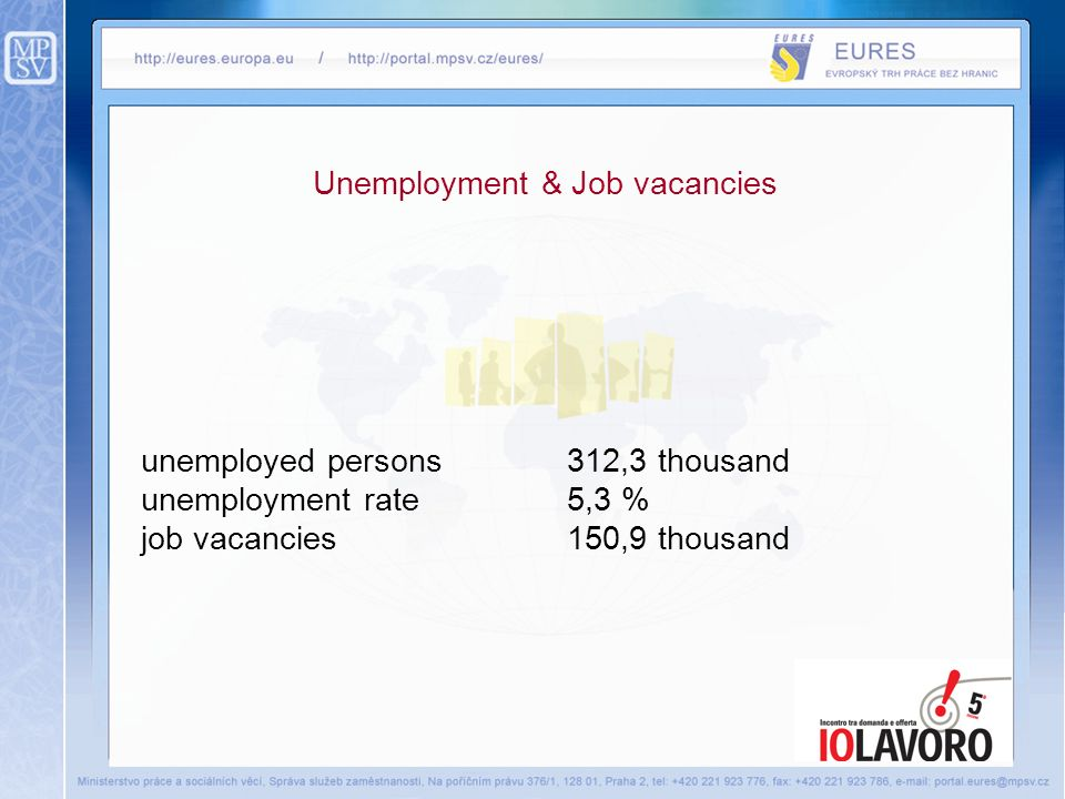 Unemployment & Job vacancies unemployed persons312,3 thousand unemployment rate 5,3 % job vacancies150,9 thousand