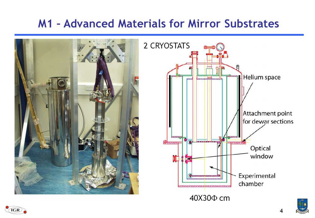 4 M1 – Advanced Materials for Mirror Substrates 2 CRYOSTATS 40X30 cm