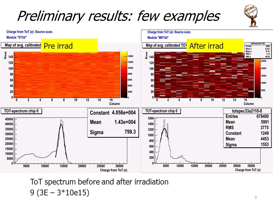 Preliminary results: few examples ToT spectrum before and after irradiation 9 (3E – 3*10e15) 9 After irradPre irrad