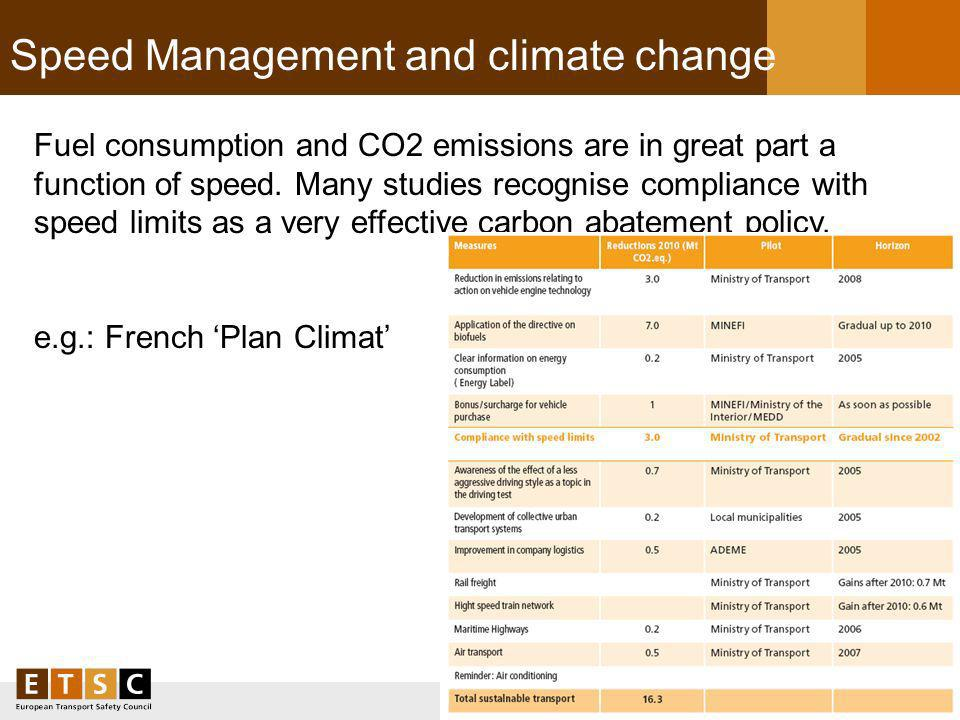 Speed Management and climate change Fuel consumption and CO2 emissions are in great part a function of speed.