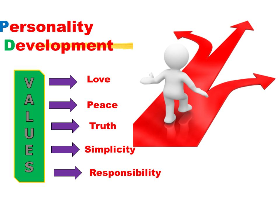 Personality Development Love Peace Truth Responsibility Simplicity