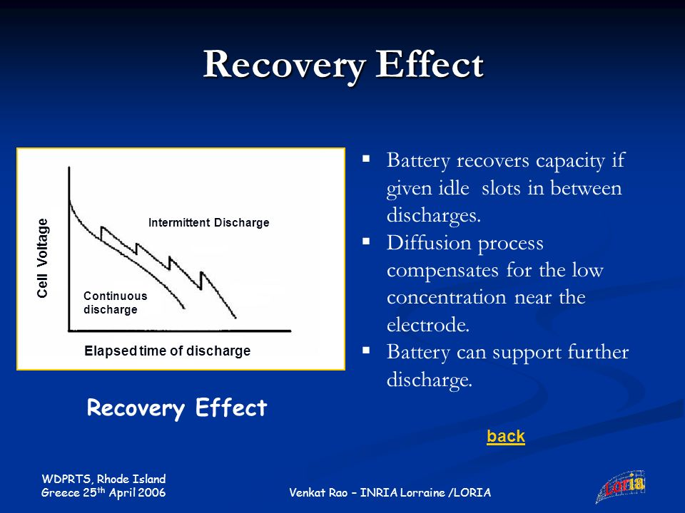 WDPRTS, Rhode Island Greece 25 th April 2006 Venkat Rao – INRIA Lorraine /LORIA Recovery Effect Battery recovers capacity if given idle slots in between discharges.