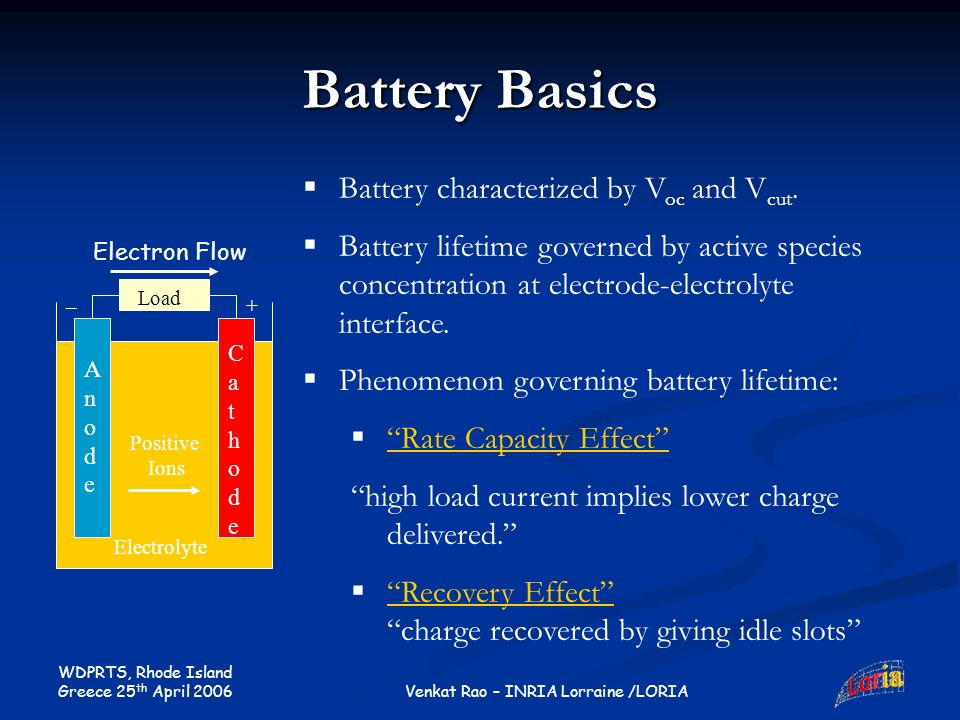 WDPRTS, Rhode Island Greece 25 th April 2006 Venkat Rao – INRIA Lorraine /LORIA Positive Ions Load_ + Electron Flow AnodeAnode CathodeCathode Electrolyte Battery Basics Battery characterized by V oc and V cut.
