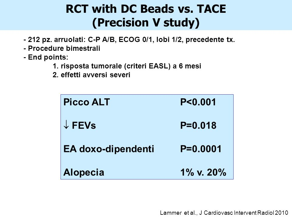 RCT with DC Beads vs.