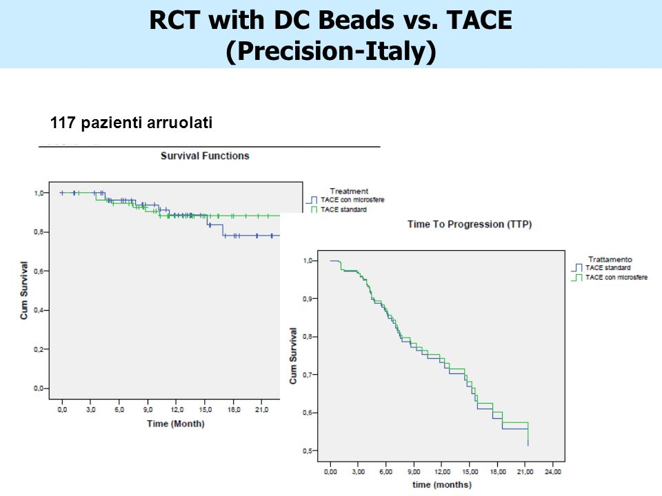 RCT with DC Beads vs. TACE (Precision-Italy) 117 pazienti arruolati