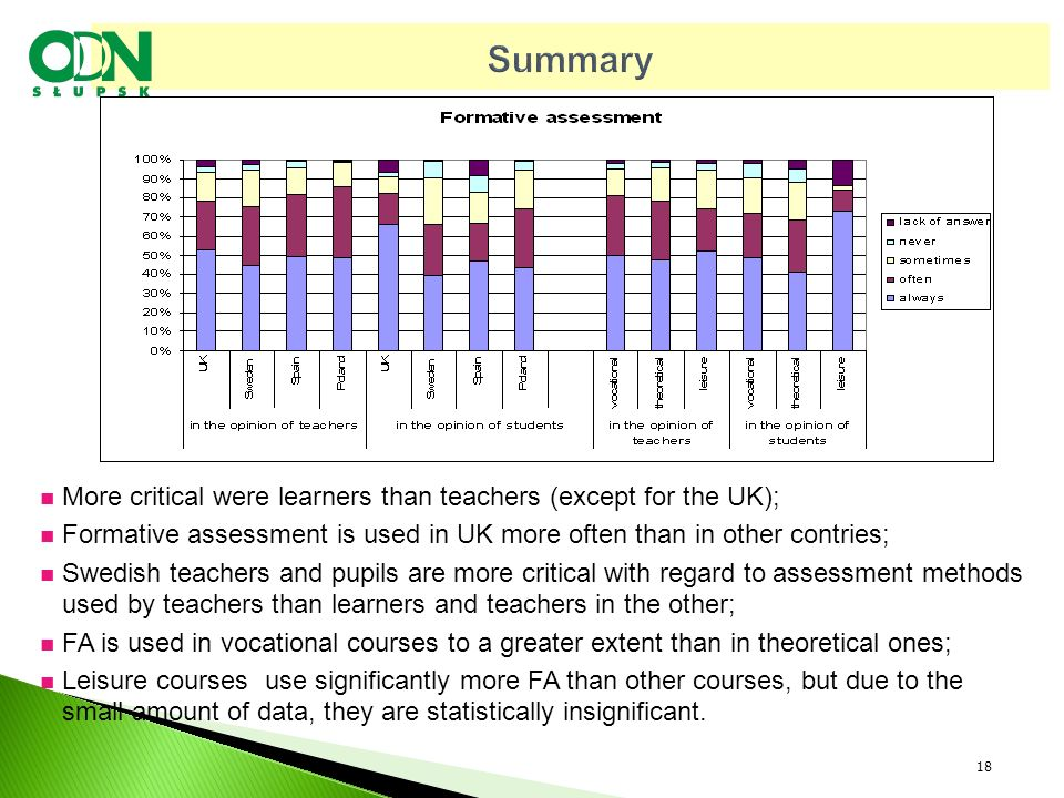 Summary More critical were learners than teachers (except for the UK); Formative assessment is used in UK more often than in other contries; Swedish teachers and pupils are more critical with regard to assessment methods used by teachers than learners and teachers in the other; FA is used in vocational courses to a greater extent than in theoretical ones; Leisure courses use significantly more FA than other courses, but due to the small amount of data, they are statistically insignificant.