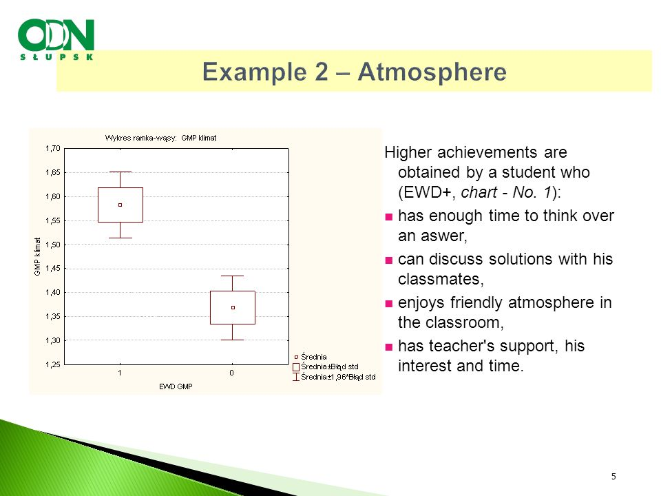 Example 2 – Atmosphere Higher achievements are obtained by a student who (EWD+, chart - No.