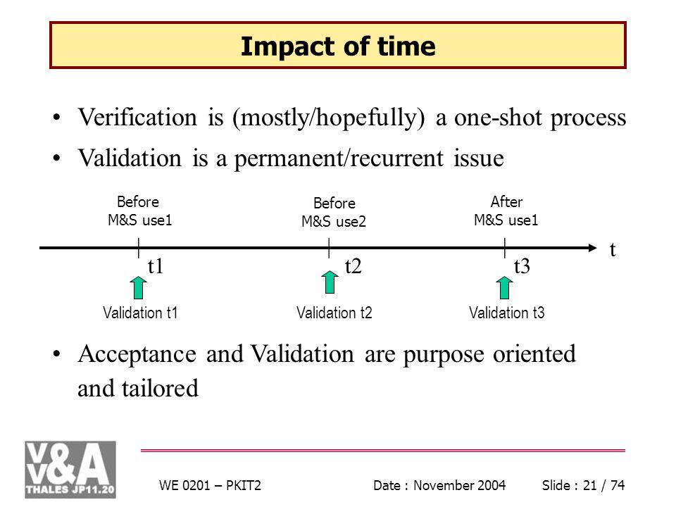 WE 0201 – PKIT2Date : November 2004Slide : 21 / 74 Impact of time t ||| Before M&S use1 Before M&S use2 After M&S use1 t1t2t3 Validation t1Validation t2Validation t3 Verification is (mostly/hopefully) a one-shot process Validation is a permanent/recurrent issue Acceptance and Validation are purpose oriented and tailored