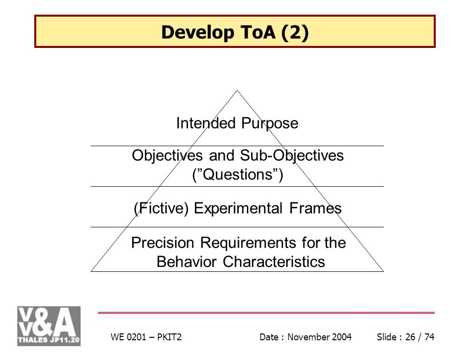 WE 0201 – PKIT2Date : November 2004Slide : 26 / 74 Intended Purpose Objectives and Sub-Objectives (Questions) (Fictive) Experimental Frames Precision Requirements for the Behavior Characteristics Develop ToA (2)