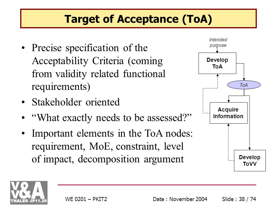 WE 0201 – PKIT2Date : November 2004Slide : 38 / 74 Target of Acceptance (ToA) Precise specification of the Acceptability Criteria (coming from validity related functional requirements) Stakeholder oriented What exactly needs to be assessed.