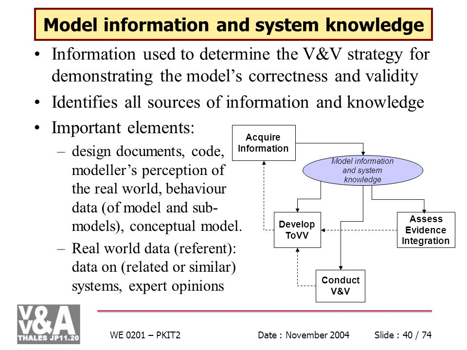 WE 0201 – PKIT2Date : November 2004Slide : 40 / 74 Model information and system knowledge Information used to determine the V&V strategy for demonstrating the models correctness and validity Identifies all sources of information and knowledge Acquire Information Develop ToVV Conduct V&V Assess Evidence Integration Model information and system knowledge Important elements: –design documents, code, modellers perception of the real world, behaviour data (of model and sub- models), conceptual model.