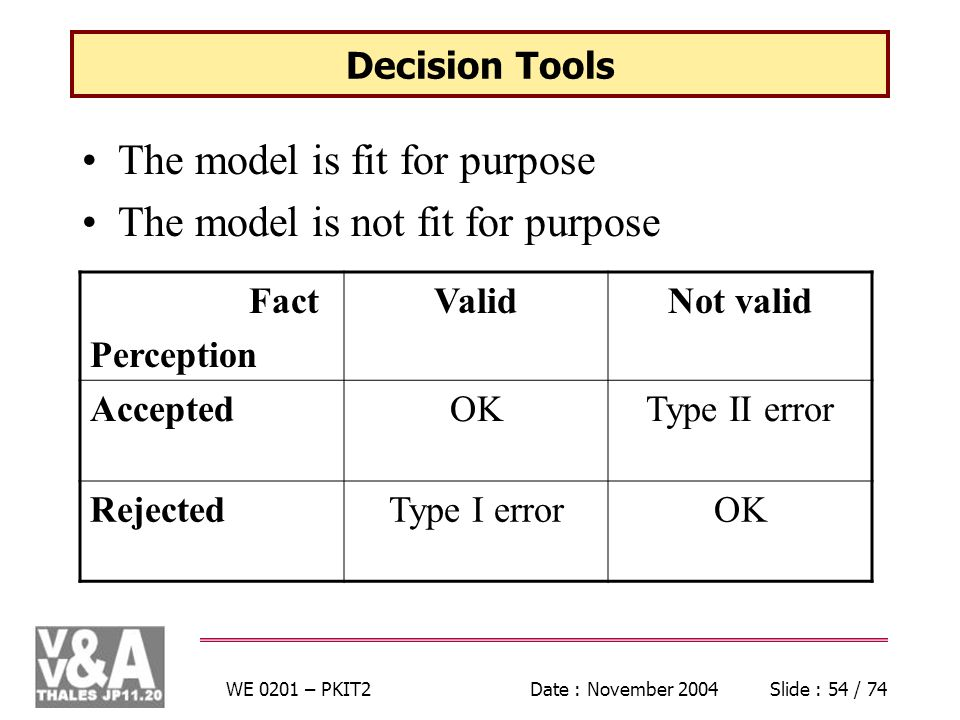 WE 0201 – PKIT2Date : November 2004Slide : 54 / 74 Decision Tools The model is fit for purpose The model is not fit for purpose Fact Perception ValidNot valid AcceptedOKType II error RejectedType I errorOK