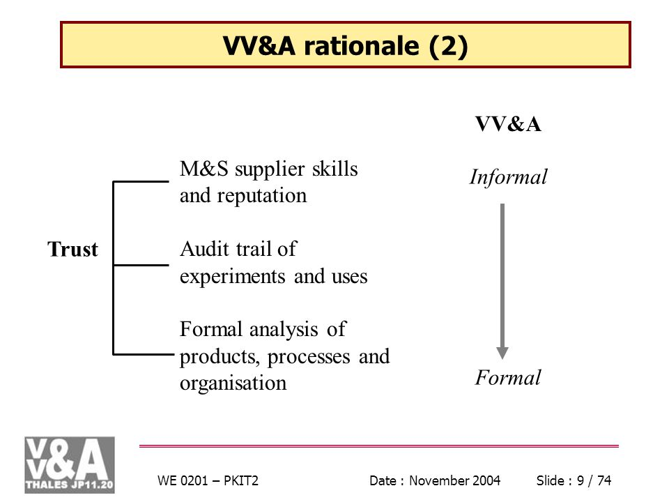 WE 0201 – PKIT2Date : November 2004Slide : 9 / 74 VV&A rationale (2) Trust M&S supplier skills and reputation Audit trail of experiments and uses Formal analysis of products, processes and organisation VV&A Informal Formal