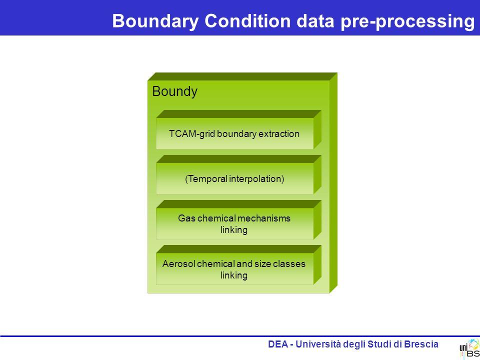 DEA - Università degli Studi di Brescia Boundary Condition data pre-processing Boundy TCAM-grid boundary extraction (Temporal interpolation) Gas chemical mechanisms linking Aerosol chemical and size classes linking