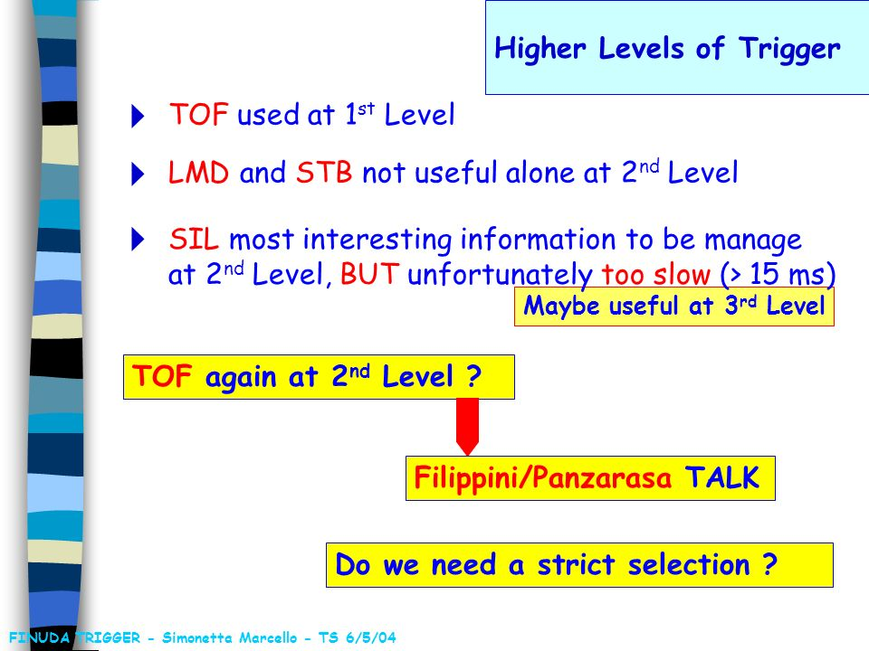 TO BE or NOT TO BE FINUDA TRIGGER - Simonetta Marcello - TS 6/5/04 RF for Physics (on all TDCs) OR RF not used, but read out on dedicated TDC Times with Physics Meaning TOF (particle time of flight between Tofino and Tofone) Computing differences RF expires NO advantage Resolution still depends on Tofino and Tofone ones