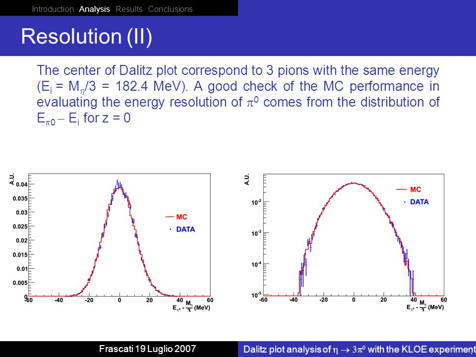 Introduction Analysis Results Conclusions Dalitz plot analysis of with the KLOE experiment Frascati 19 Luglio 2007 Resolution (II) The center of Dalitz plot correspond to 3 pions with the same energy (E i = M /3 = 182.4 MeV).