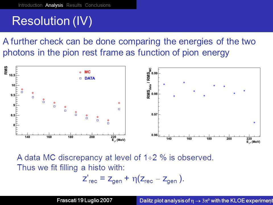 Introduction Analysis Results Conclusions Dalitz plot analysis of with the KLOE experiment Frascati 19 Luglio 2007 Resolution (IV) A data MC discrepancy at level of 1 2 % is observed.