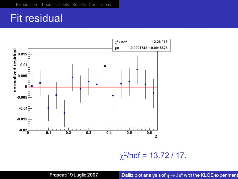 Introduction Theoretical tools Results Conclusions Dalitz plot analysis of with the KLOE experiment Frascati 19 Luglio 2007 Fit residual 2 /ndf = 13.72 / 17.