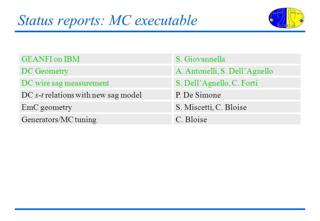 Status reports: MC executable GEANFI on IBMS. Giovannella DC GeometryA.