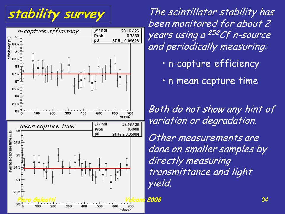 The scintillator stability has been monitored for about 2 years using a 252 Cf n-source and periodically measuring: n-capture efficiency n mean capture time Both do not show any hint of variation or degradation.
