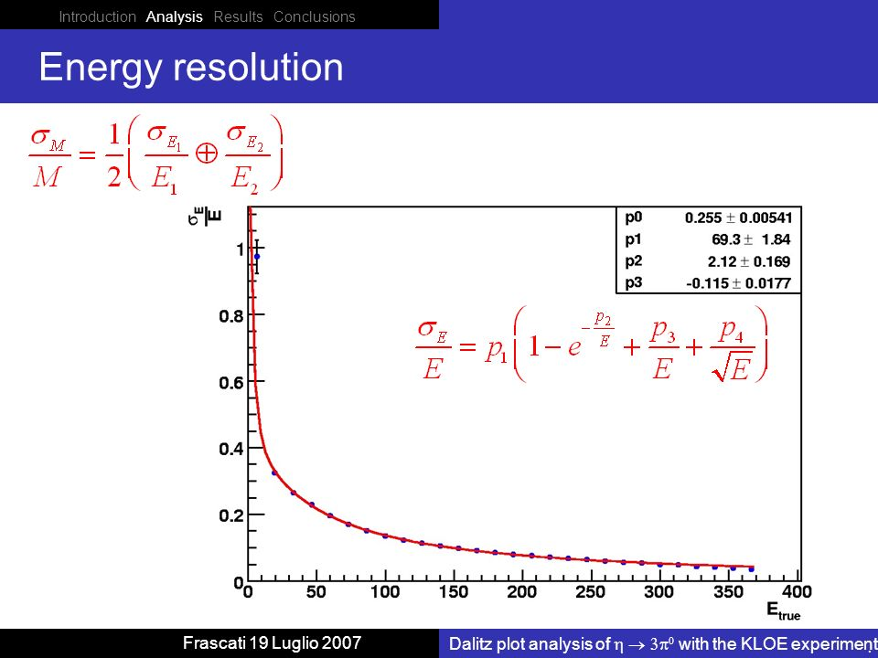Introduction Analysis Results Conclusions Dalitz plot analysis of with the KLOE experiment Frascati 19 Luglio 2007 Energy resolution