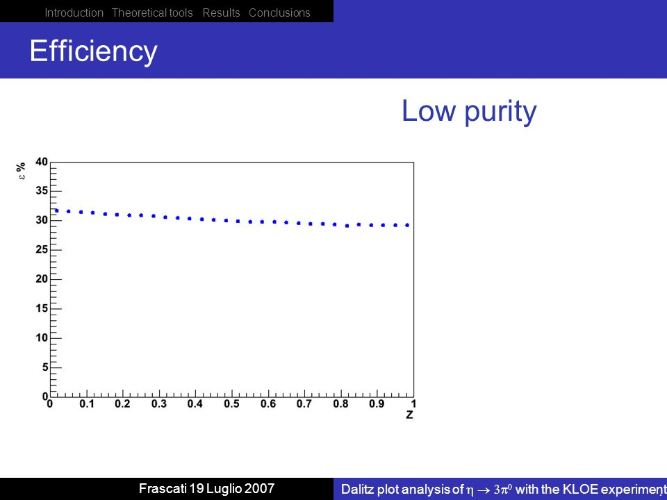 Introduction Theoretical tools Results Conclusions Dalitz plot analysis of with the KLOE experiment Frascati 19 Luglio 2007 Efficiency Low purity