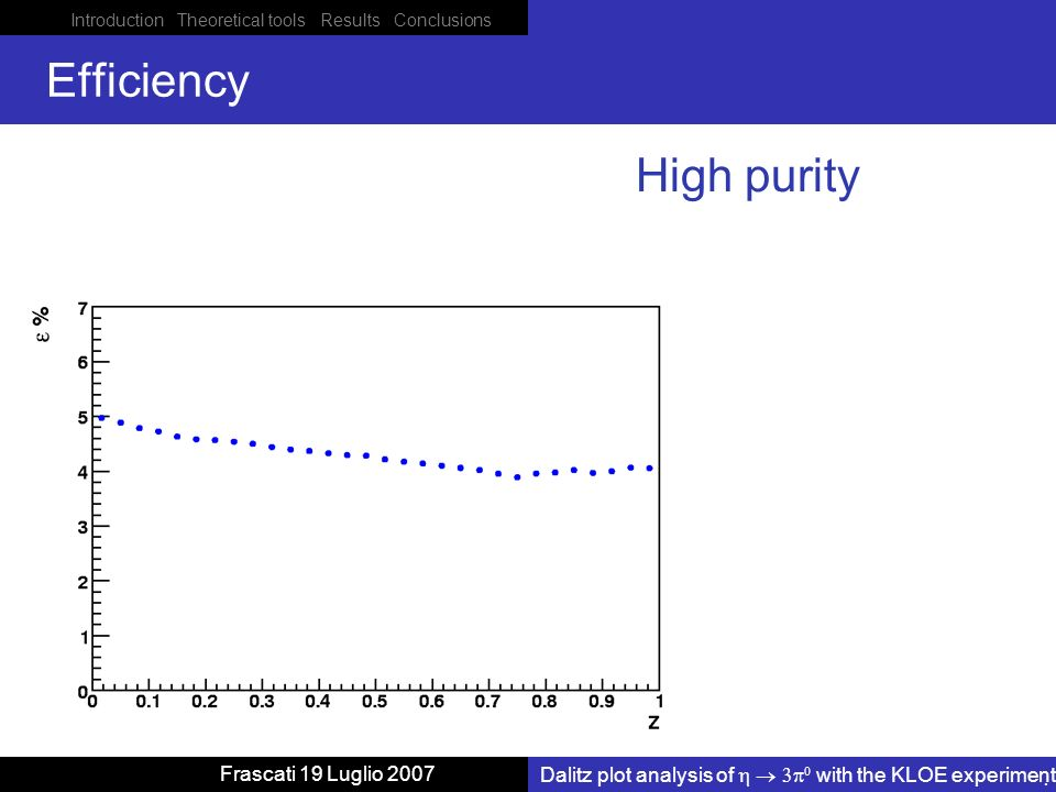 Introduction Theoretical tools Results Conclusions Dalitz plot analysis of with the KLOE experiment Frascati 19 Luglio 2007 Efficiency High purity
