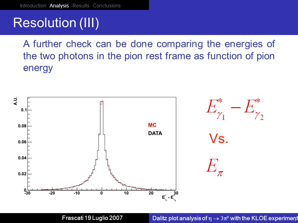 Introduction Analysis Results Conclusions Dalitz plot analysis of with the KLOE experiment Frascati 19 Luglio 2007 Resolution (III) A further check can be done comparing the energies of the two photons in the pion rest frame as function of pion energy Vs.