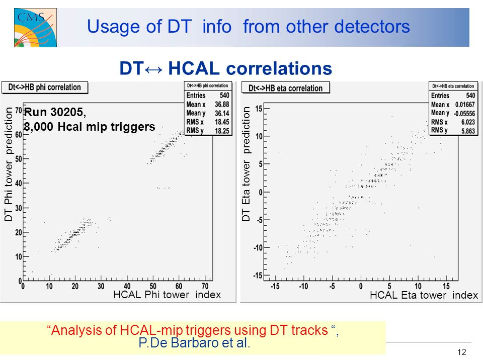 12 DT HCAL correlations Analysis of HCAL-mip triggers using DT tracks, P.De Barbaro et al.