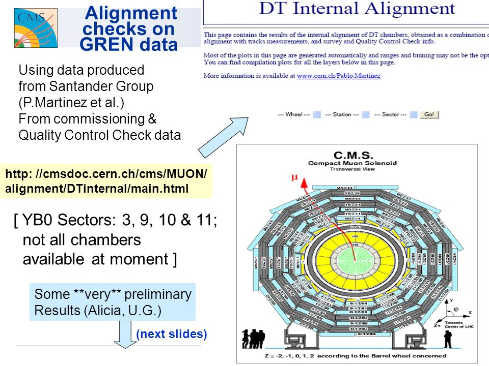 16 Alignment checks on GREN data Using data produced from Santander Group (P.Martinez et al.) From commissioning & Quality Control Check data http: //cmsdoc.cern.ch/cms/MUON/ alignment/DTinternal/main.html [ YB0 Sectors: 3, 9, 10 & 11; not all chambers available at moment ] Some **very** preliminary Results (Alicia, U.G.) (next slides)