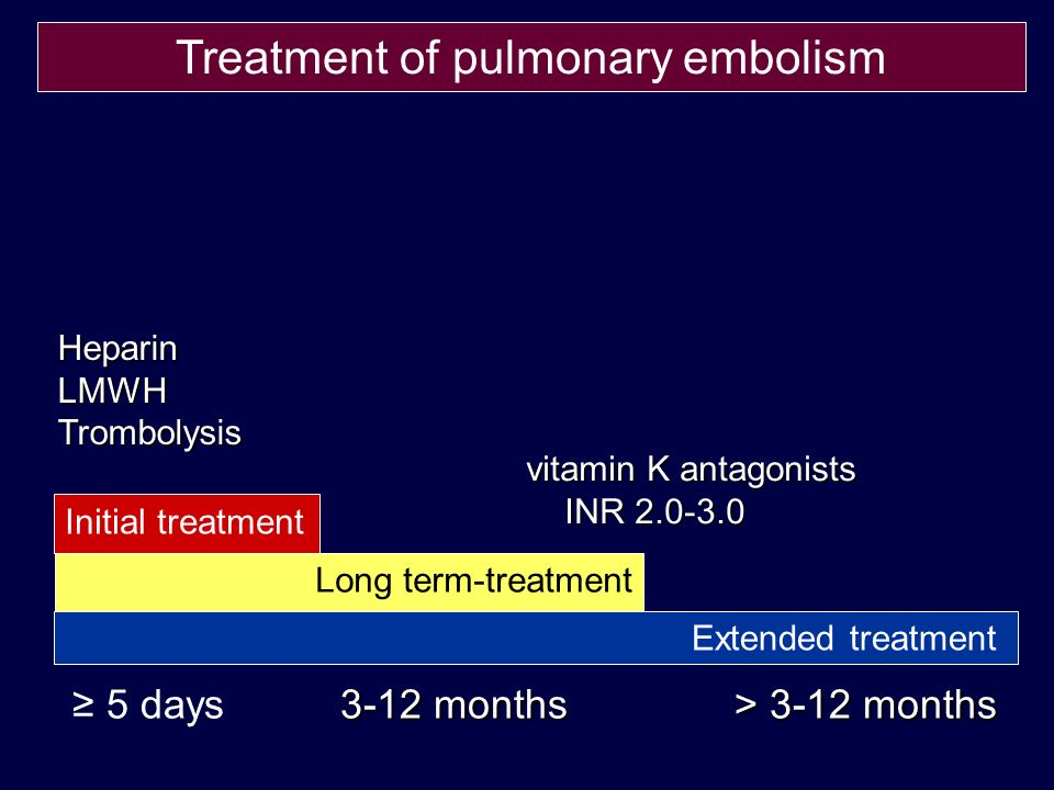 3-12 months > 3-12 months 5 days 3-12 months > 3-12 months vitamin K antagonists INR 2.0-3.0 INR 2.0-3.0 Heparin LMWH Trombolysis Treatment of pulmonary embolism Initial treatment Long term-treatment Extended treatment