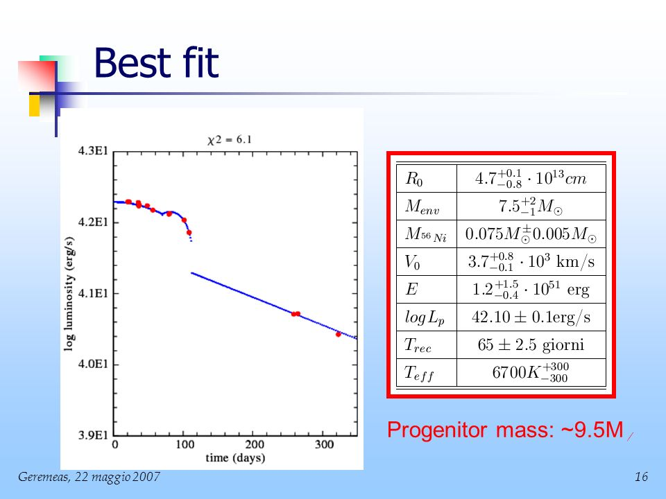 Geremeas, 22 maggio Best fit Progenitor mass: ~9.5M