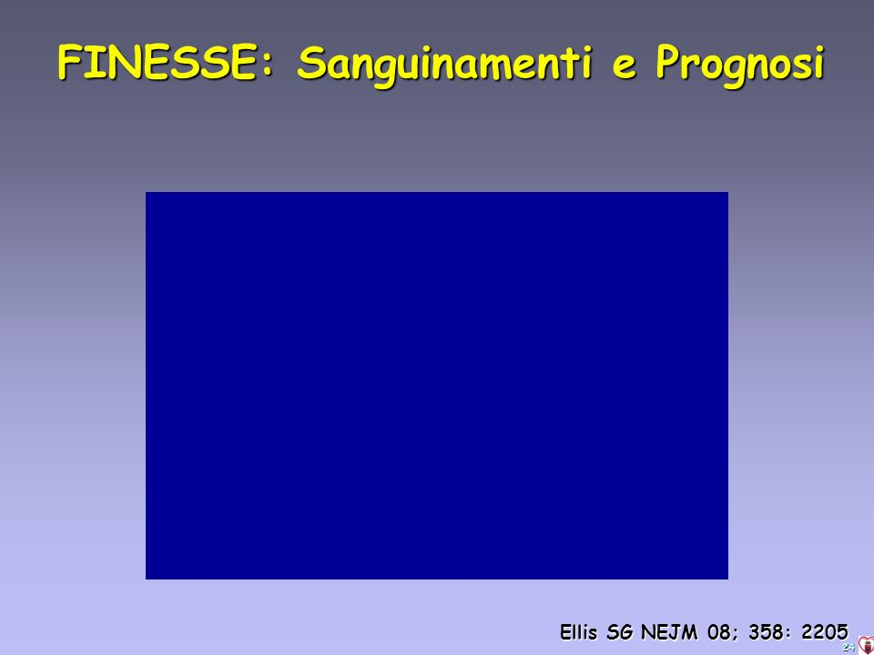 24 FINESSE: Sanguinamenti e Prognosi Ellis SG NEJM 08; 358: 2205