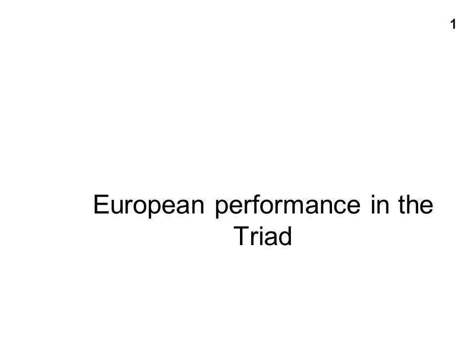 European performance in the Triad 1