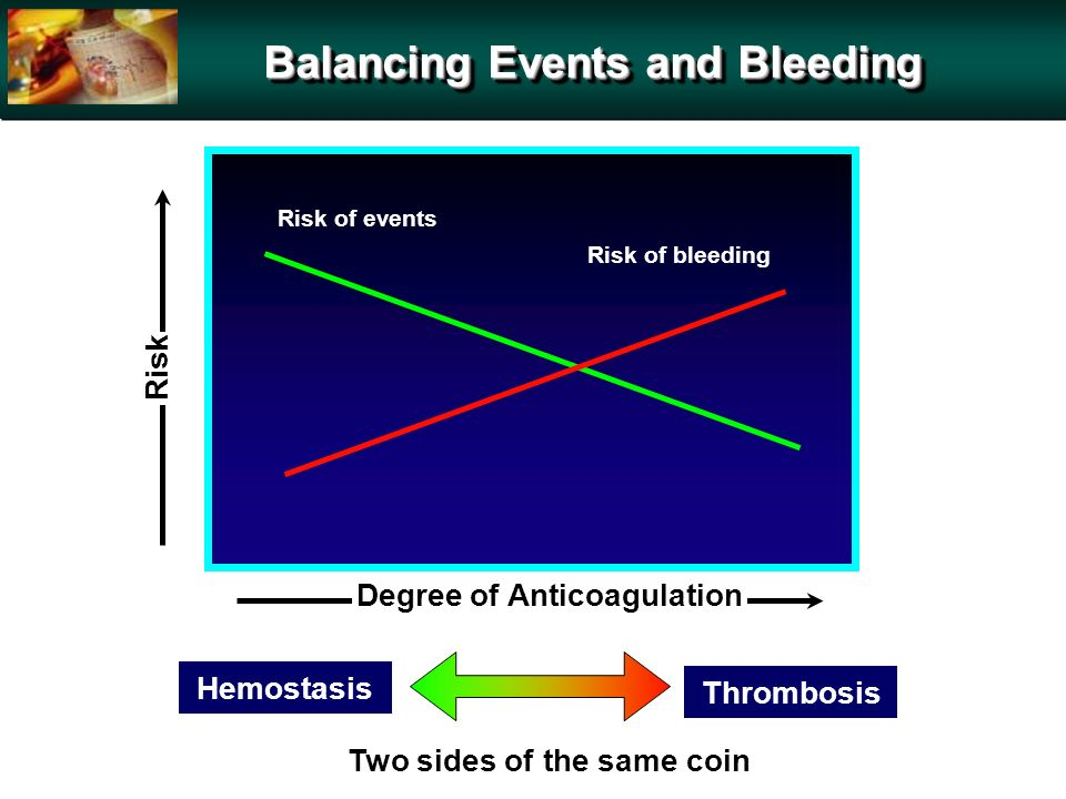 Risk of events Risk of bleeding Thrombosis Hemostasis Two sides of the same coin Degree of Anticoagulation Risk Balancing Events and Bleeding
