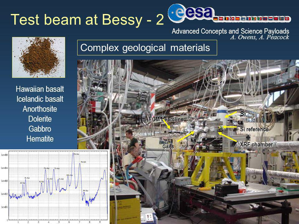 Maria Grazia Pia, INFN Genova Test beam at Bessy - 2 Advanced Concepts and Science Payloads A.