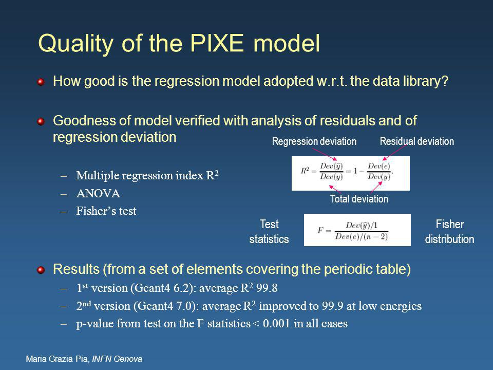 Maria Grazia Pia, INFN Genova Quality of the PIXE model How good is the regression model adopted w.r.t.