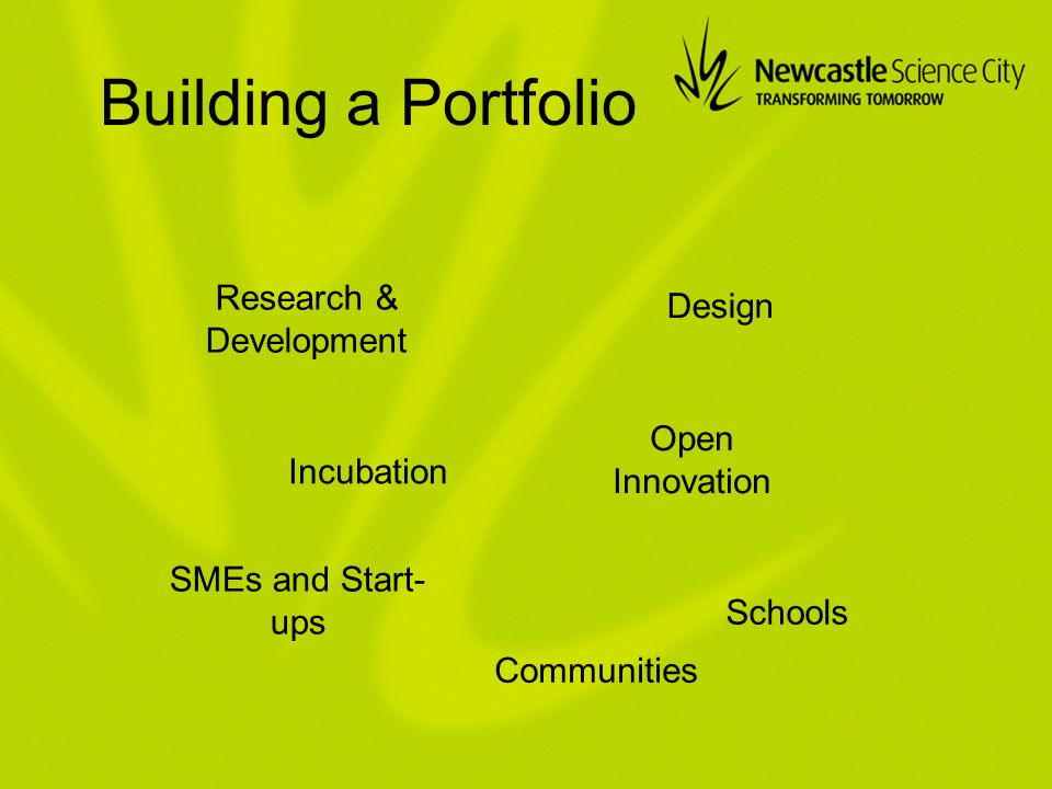 Building a Portfolio Design Open Innovation Research & Development Incubation SMEs and Start- ups Schools Communities