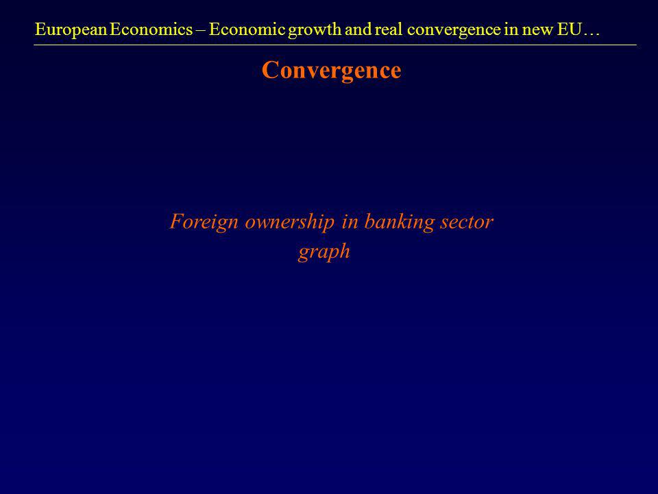European Economics – Economic growth and real convergence in new EU… Convergence Foreign ownership in banking sector graph