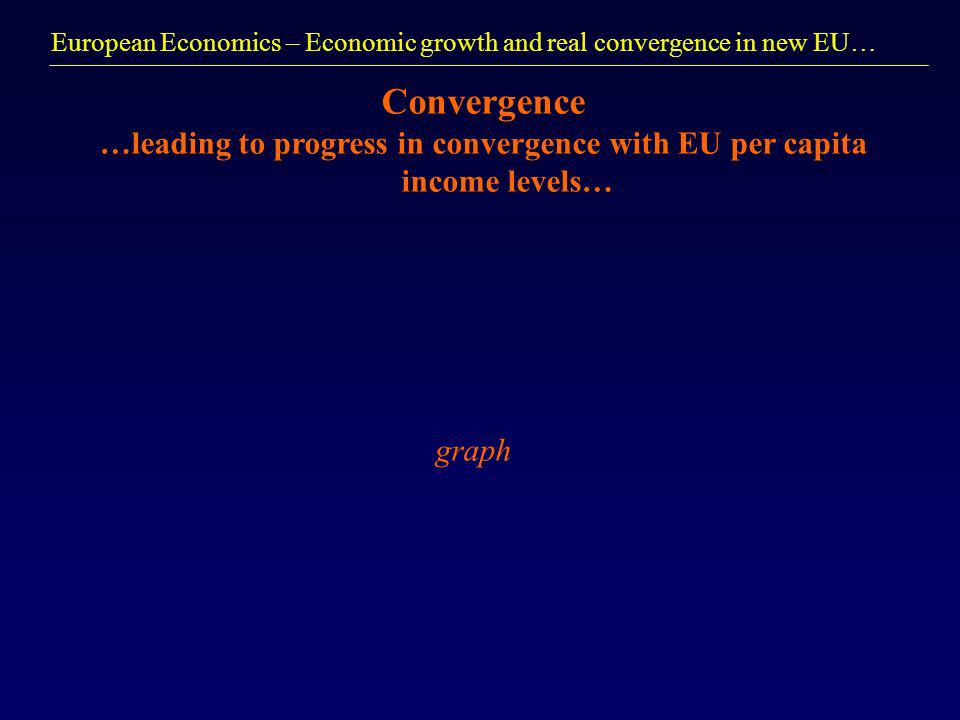 European Economics – Economic growth and real convergence in new EU… Convergence …leading to progress in convergence with EU per capita income levels… graph