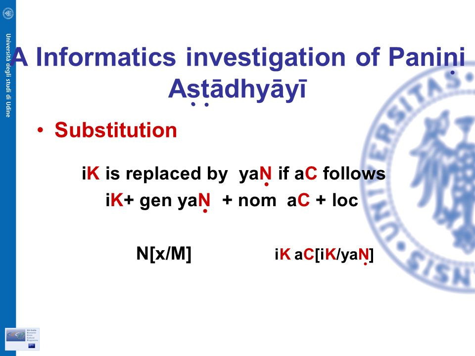 A Informatics investigation of Panini Astādhyāyī Substitution iK is replaced by yaN if aC follows iK+ gen yaN + nom aC + loc N[x/M] iK aC[iK/yaN]