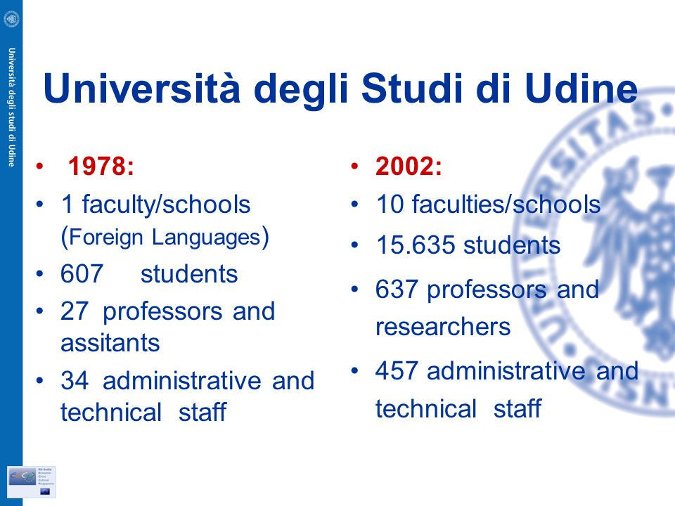 1978: 1 faculty/schools ( Foreign Languages ) 607 students 27 professors and assitants 34administrative and technical staff 2002: 10 faculties/schools students 637 professors and researchers 457 administrative and technical staff Università degli Studi di Udine