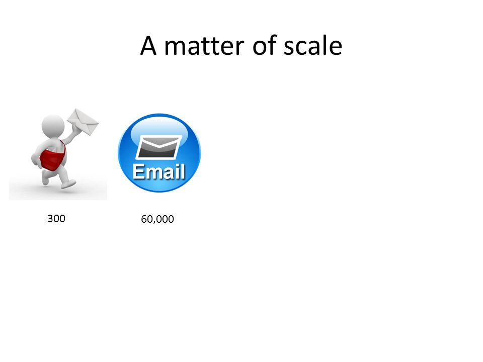 A matter of scale ,000