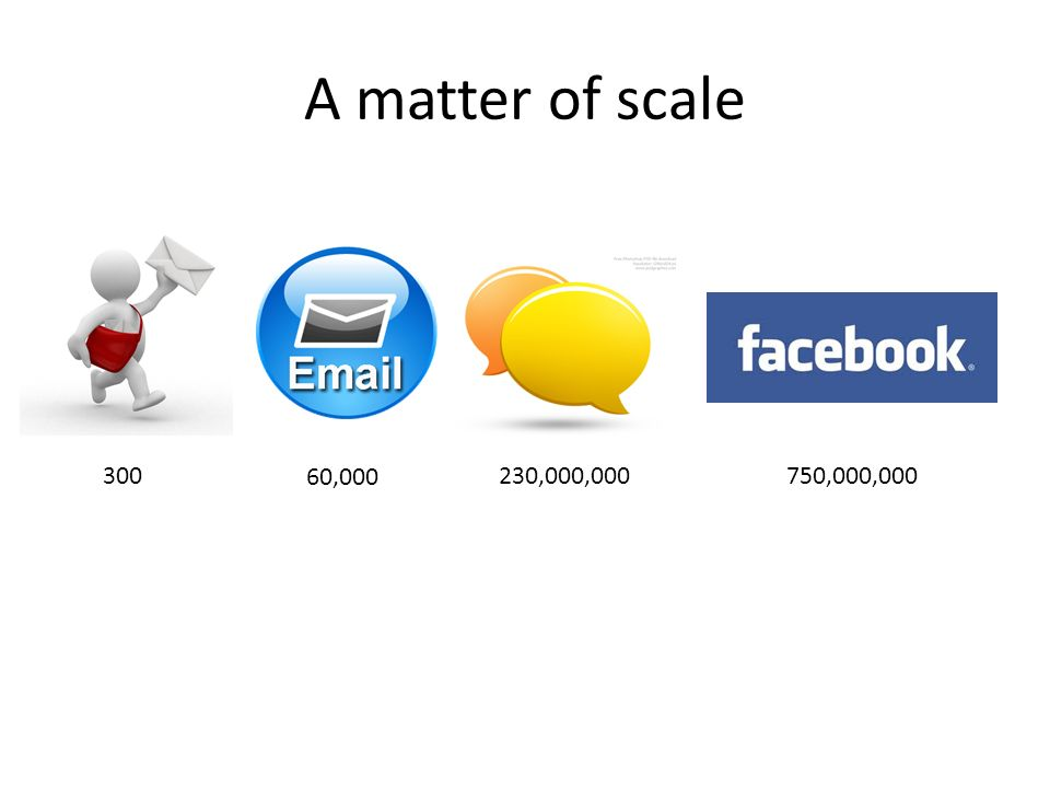 A matter of scale , ,000, ,000,000